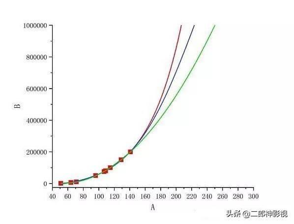 【图解】Pi Network (Pi币)的发行总量到底有多少?Pi币总量预测模型为你解惑